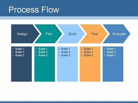 Business plan flow chart template